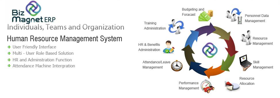 BIZ MAGNET HR MANAGEMENT SYSTEM | AIN TECHNOLOGIES